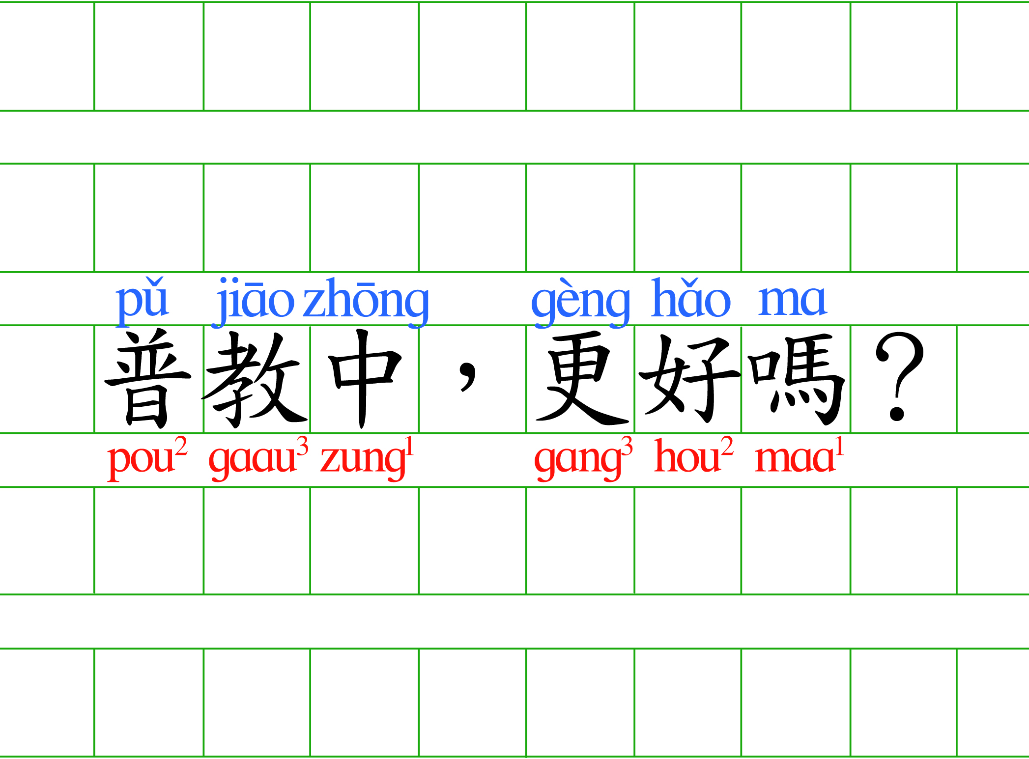 Putonghua A Better Way To Learn Varsity