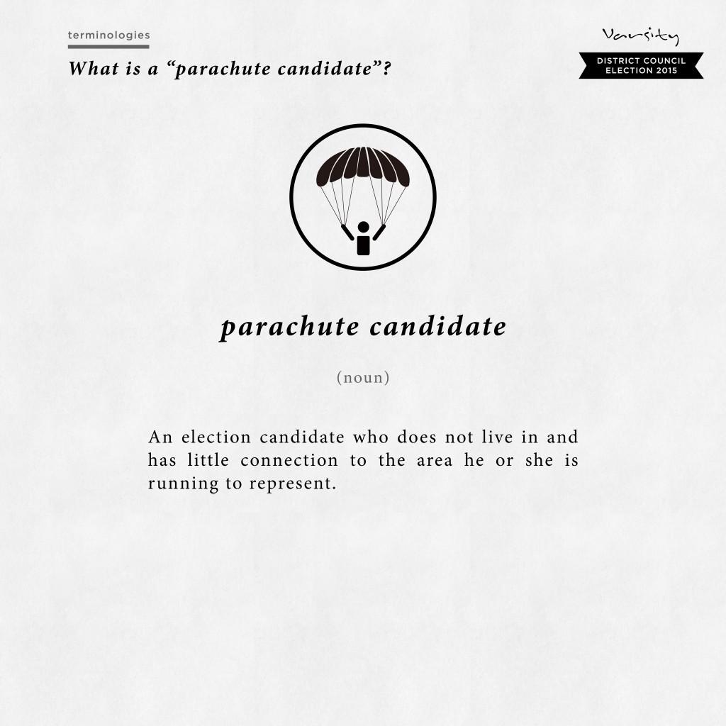 Parachute Candidate