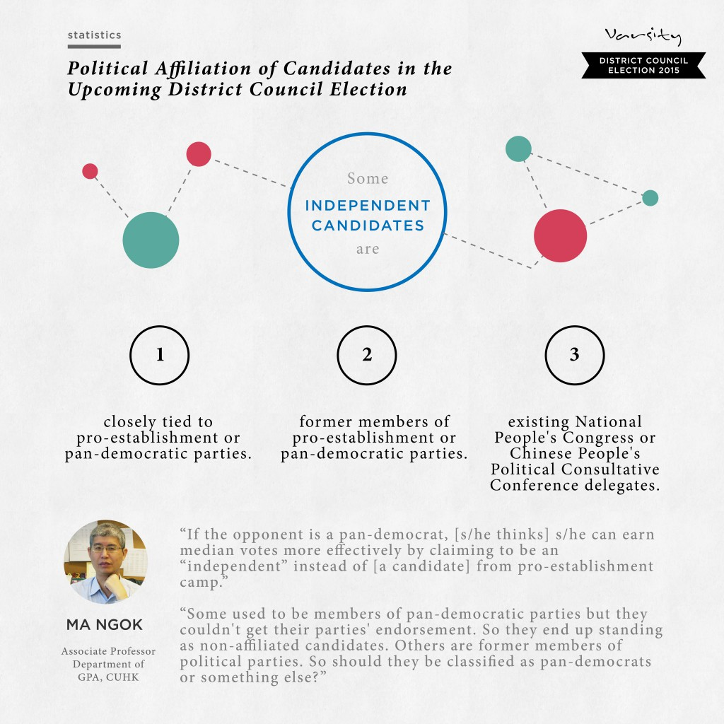 Varsity-DC_infographic_stat_political affiliatn-04