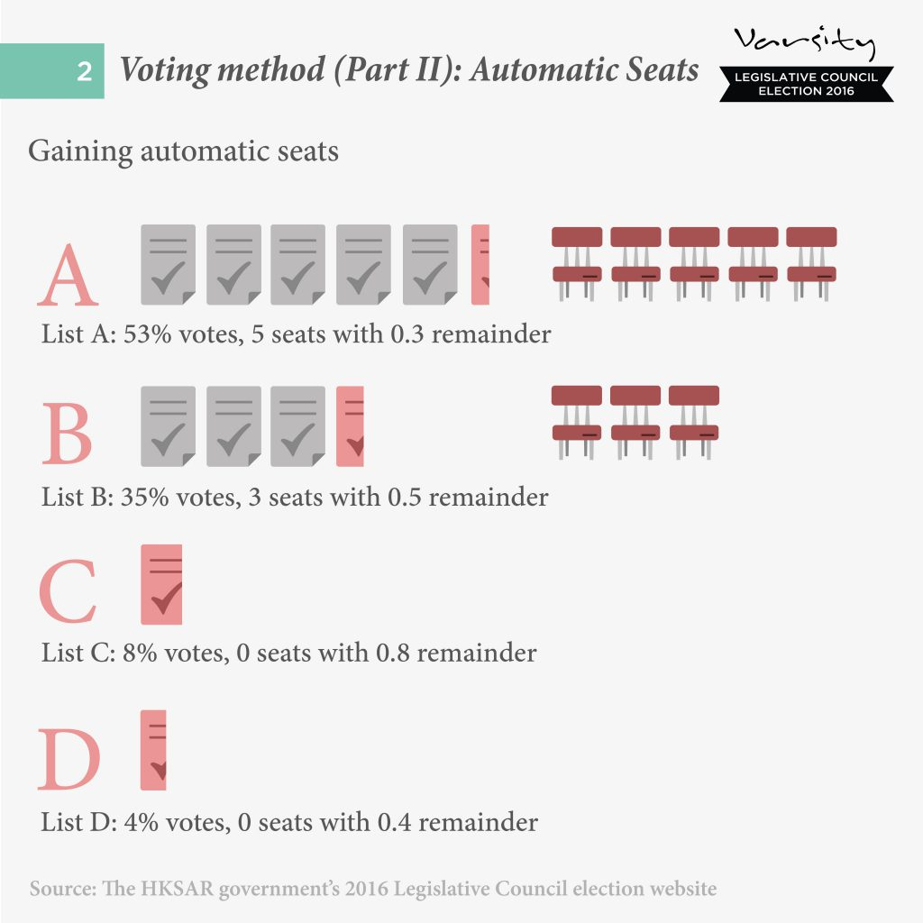 ch3_voting method pt 2_v2