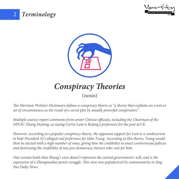 Terminology_conspiracy theories1-01
